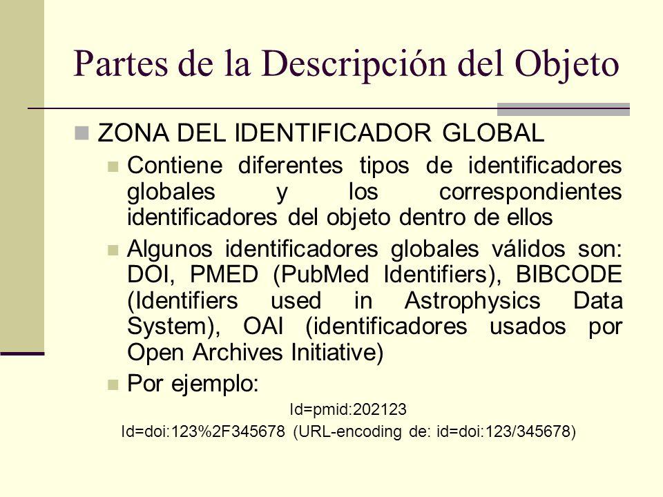 Partes de la Descripción del Objeto ZONA DEL IDENTIFICADOR GLOBAL Contiene diferentes tipos de identificadores globales y los correspondientes identificadores del objeto dentro de ellos Algunos identificadores globales válidos son: DOI, PMED (PubMed Identifiers), BIBCODE (Identifiers used in Astrophysics Data System), OAI (identificadores usados por Open Archives Initiative) Por ejemplo: Id=pmid:202123 Id=doi:123%2F345678 (URL-encoding de: id=doi:123/345678)