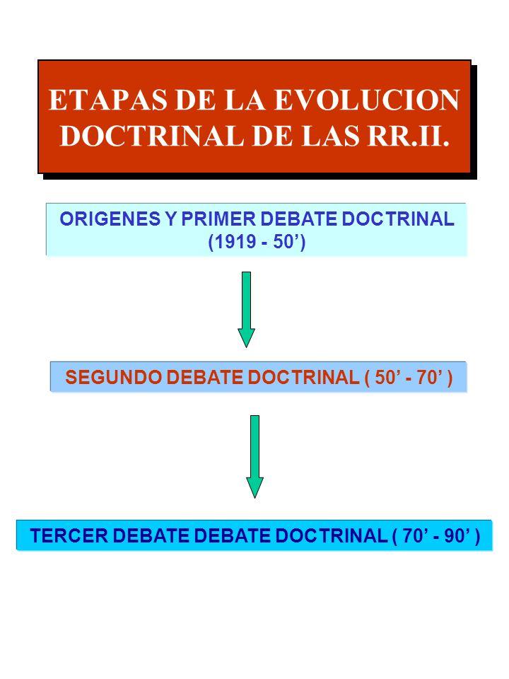ETAPAS DE LA EVOLUCION DOCTRINAL DE LAS RR.II. ORIGENES Y PRIMER DEBATE DOCTRINAL (1919 - 50) SEGUNDO DEBATE DOCTRINAL ( 50 - 70 ) TERCER DEBATE DEBAT