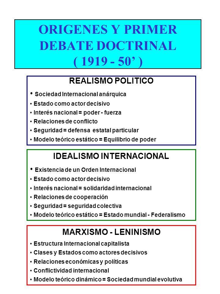 ORIGENES Y PRIMER DEBATE DOCTRINAL ( 1919 - 50 ) REALISMO POLITICO Sociedad Internacional anárquica Estado como actor decisivo Interés nacional = pode