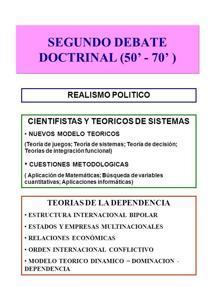 SEGUNDO DEBATE DOCTRINAL (50 - 70 ) REALISMO POLITICO CIENTIFISTAS Y TEORICOS DE SISTEMAS NUEVOS MODELO TEORICOS (Teoría de juegos; Teoría de sistemas