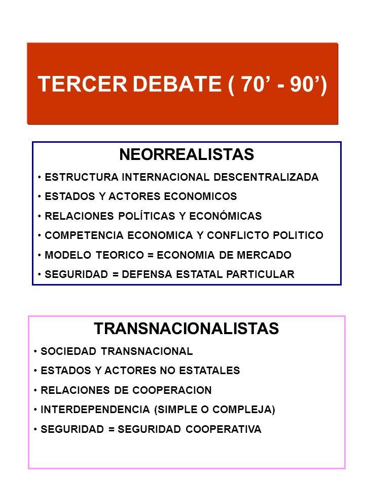 TERCER DEBATE ( 70 - 90) NEORREALISTAS ESTRUCTURA INTERNACIONAL DESCENTRALIZADA ESTADOS Y ACTORES ECONOMICOS RELACIONES POLÍTICAS Y ECONÓMICAS COMPETE