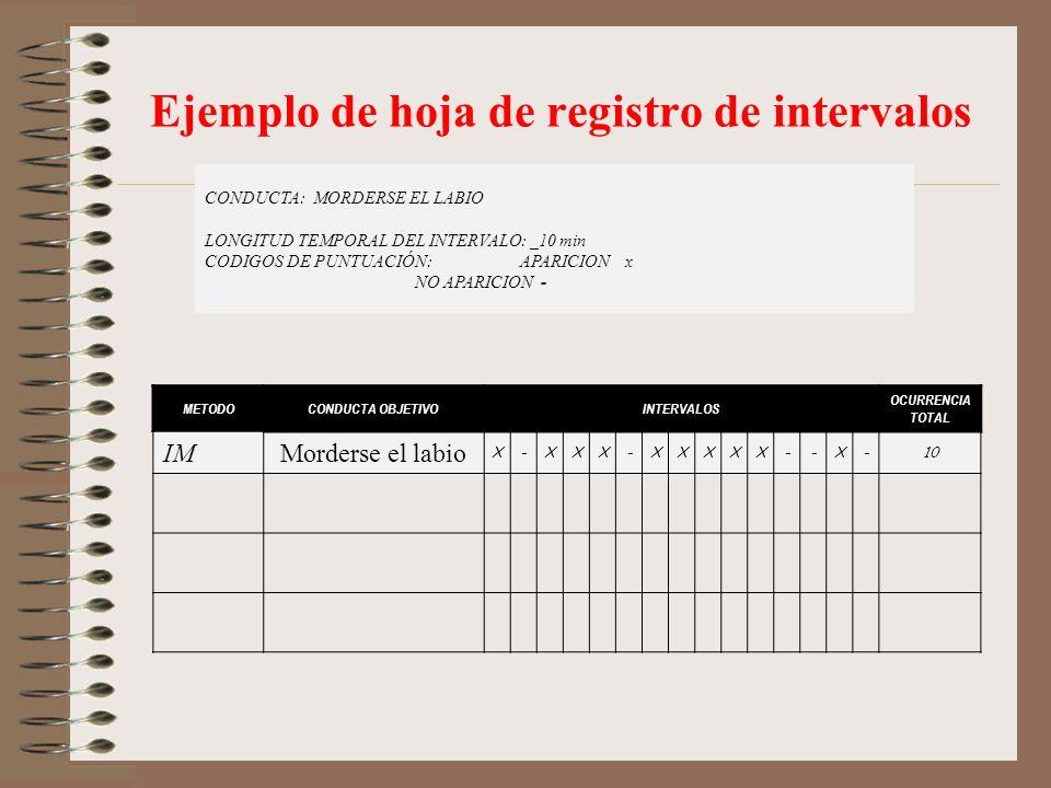 Ejemplo de hoja de registro de intervalos CONDUCTA: MORDERSE EL LABIO LONGITUD TEMPORAL DEL INTERVALO: _10 min CODIGOS DE PUNTUACIÓN: APARICION x NO A
