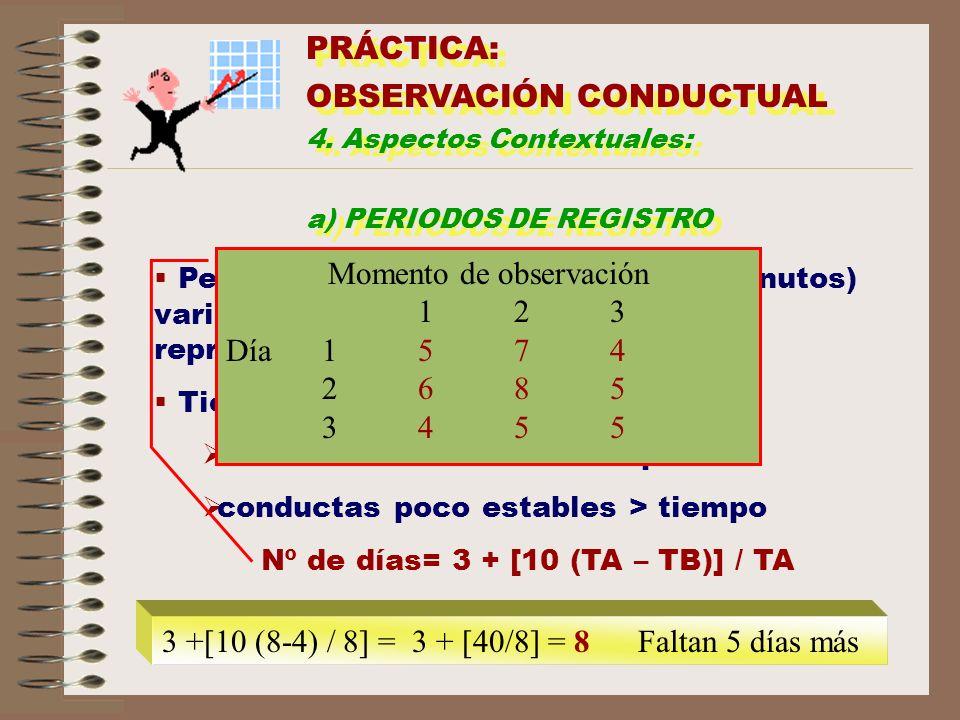 PRÁCTICA: OBSERVACIÓN CONDUCTUAL 4. Aspectos Contextuales: a) PERIODOS DE REGISTRO PRÁCTICA: OBSERVACIÓN CONDUCTUAL 4. Aspectos Contextuales: a) PERIO
