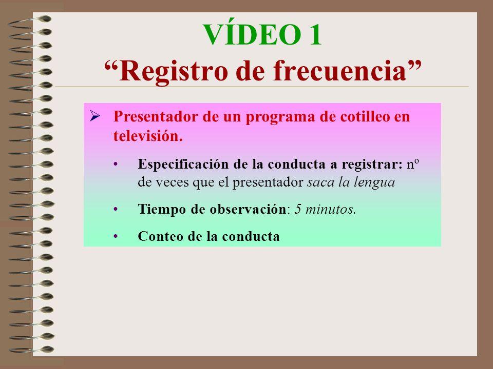 VÍDEO 1 Registro de frecuencia Presentador de un programa de cotilleo en televisión. Especificación de la conducta a registrar: nº de veces que el pre