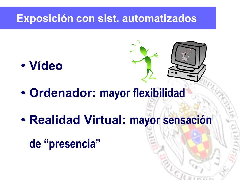 Exposición con sist. automatizados Vídeo Ordenador: mayor flexibilidad Realidad Virtual: mayor sensación de presencia
