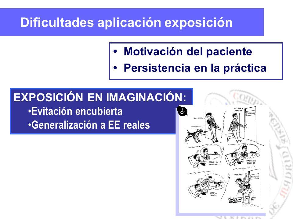Dificultades aplicación exposición Motivación del paciente Persistencia en la práctica EXPOSICIÓN EN IMAGINACIÓN: Evitación encubierta Generalización a EE reales