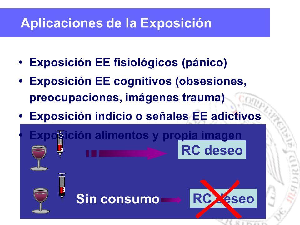 RC deseo Sin consumo Aplicaciones de la Exposición Exposición EE fisiológicos (pánico) Exposición EE cognitivos (obsesiones, preocupaciones, imágenes