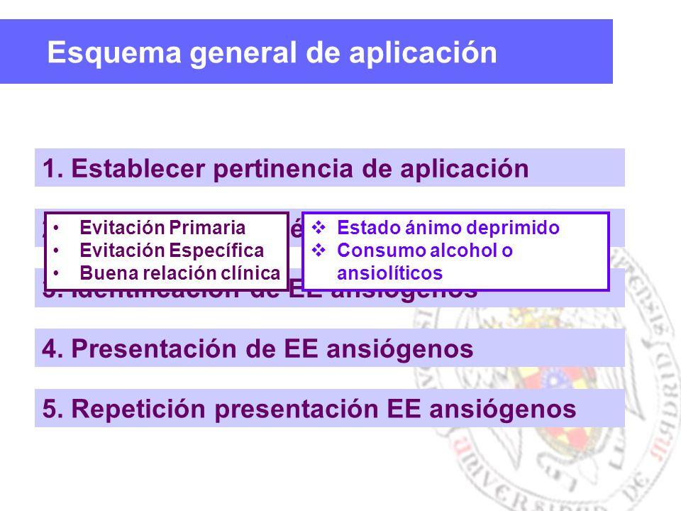 Esquema general de aplicación 1. Establecer pertinencia de aplicación 2. Explicación terapéutica 3. Identificación de EE ansiógenos 4. Presentación de