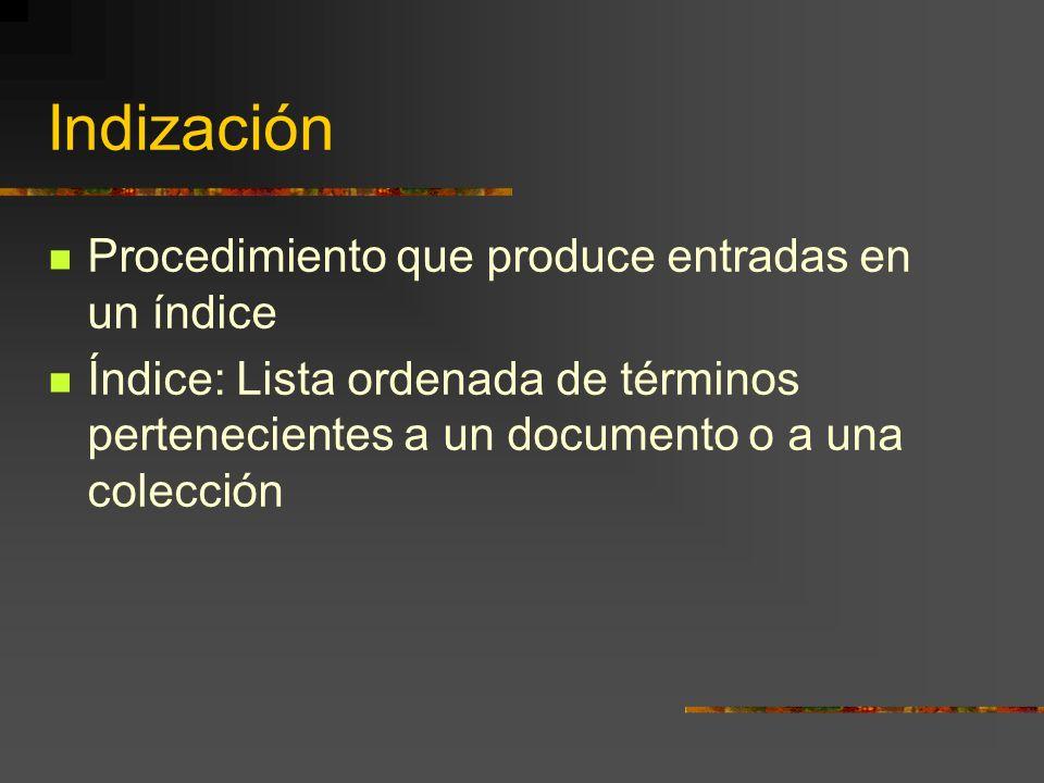 Indización Procedimiento que produce entradas en un índice Índice: Lista ordenada de términos pertenecientes a un documento o a una colección
