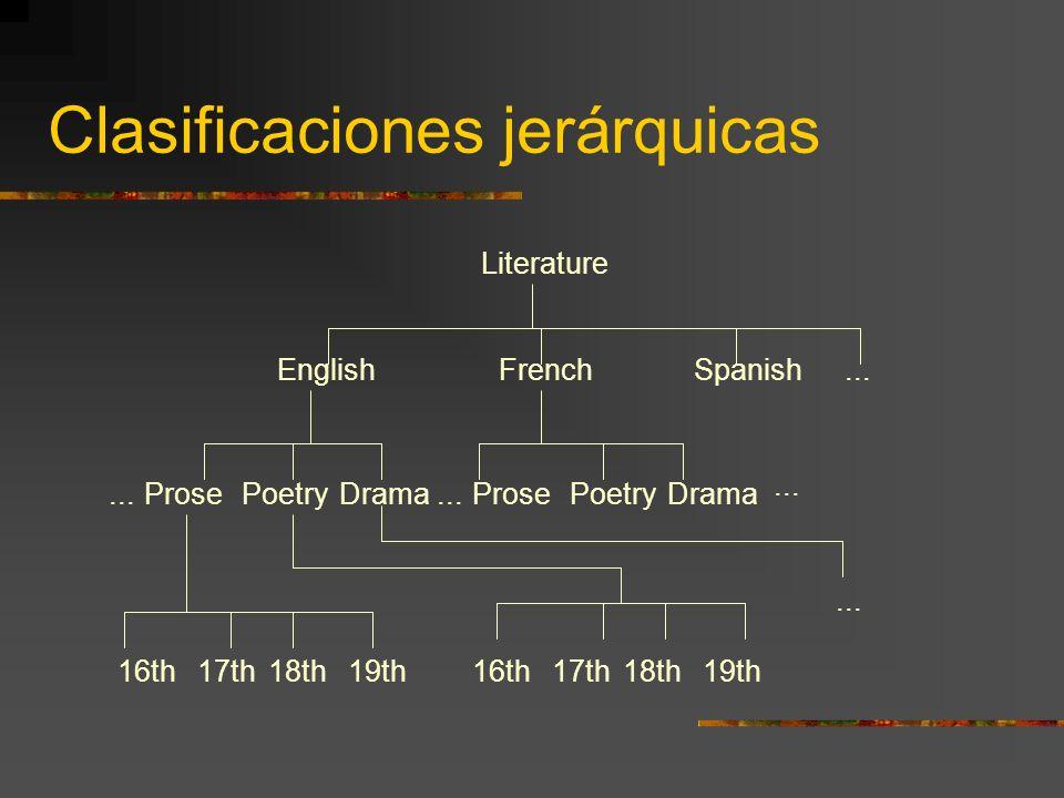 Clasificaciones jerárquicas Literature SpanishFrenchEnglish DramaPoetryProse 18th17th16th DramaPoetryProse 19th18th17th16th19th...