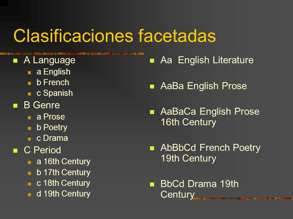 Clasificaciones facetadas A Language a English b French c Spanish B Genre a Prose b Poetry c Drama C Period a 16th Century b 17th Century c 18th Centu