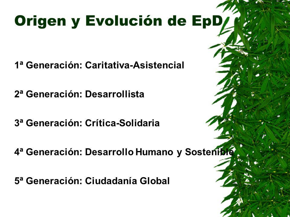 Origen y Evolución de EpD 1ª generación: Caritativa- asistencial Años 40s-50s El Desarrollo … Visión cíclica de la historia.