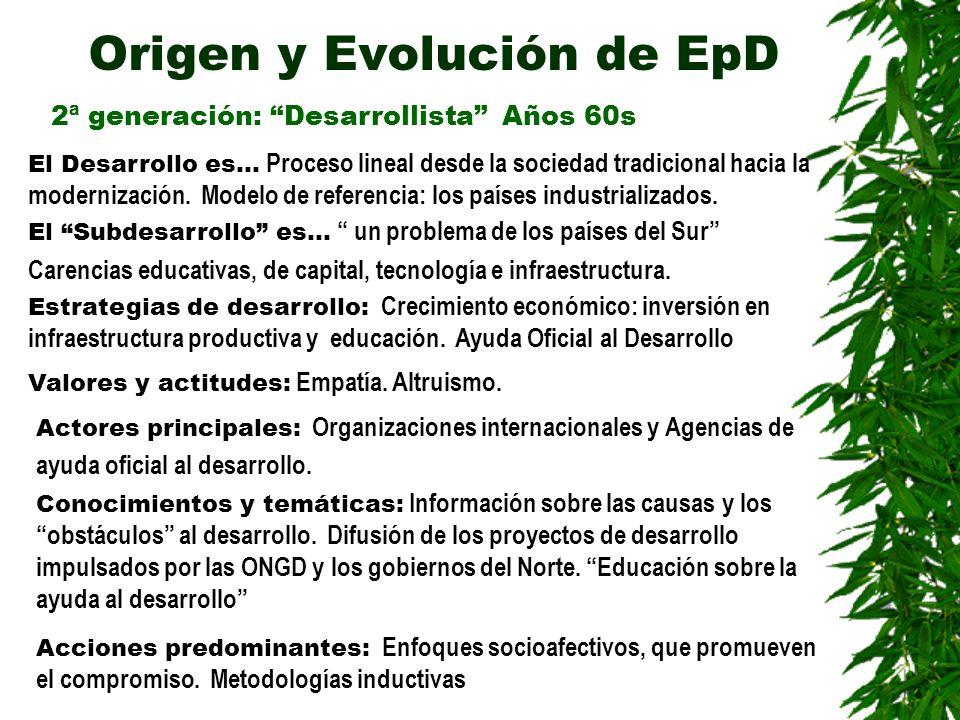 Origen y Evolución de EpD 3ª generación: Crítica y solidaria Años 70s El Desarrollo es… Proceso auto-centrado en lo político y económico.