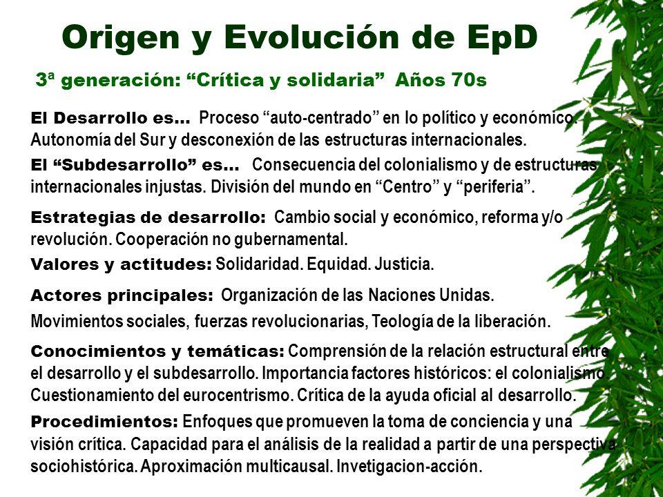 Origen y Evolución de EpD 4ª generación: Desarrollo humano y sostenible 80s El Desarrollo es… humano y sostenible, ampliación de las opciones y capacidades humanas, sin comprometer la capacidad y las oportunidades de las generaciones futuras.