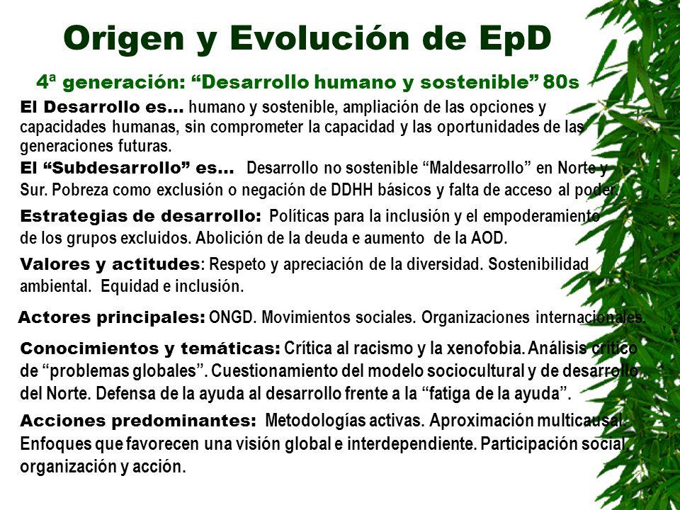 Origen y Evolución de EpD 5ª generación: Ciudadanía global Años 90s El Desarrollo es… Gobernación global para hacer frente a la globalización y el creciente poder de los mercados financieros.