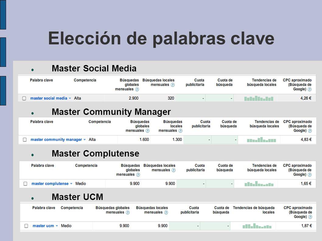 Elección de palabras clave Master Social Media Master Community Manager Master Complutense Master UCM