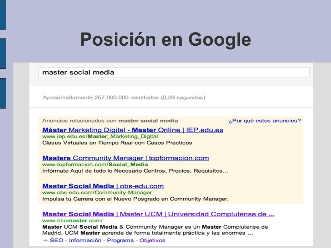 Posición en Google
