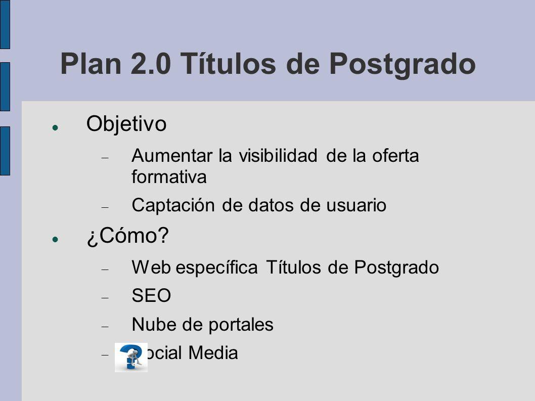 Plan 2.0 Títulos de Postgrado Objetivo Aumentar la visibilidad de la oferta formativa Captación de datos de usuario ¿Cómo.