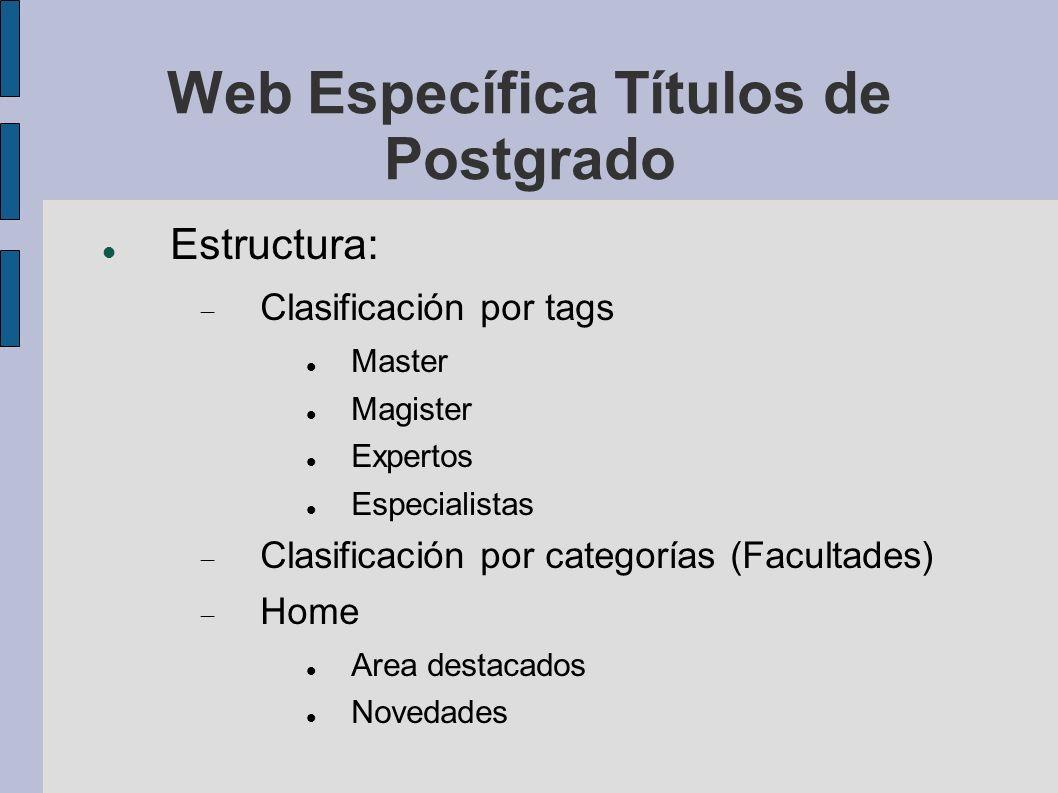 Web Específica Títulos de Postgrado Estructura: Clasificación por tags Master Magister Expertos Especialistas Clasificación por categorías (Facultades) Home Area destacados Novedades