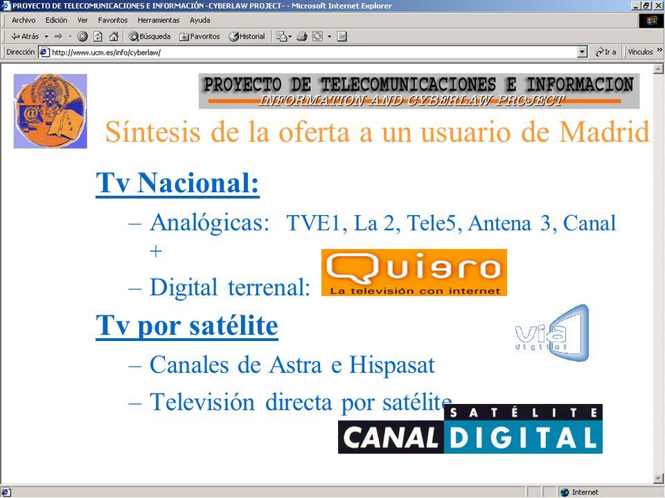 Síntesis de la oferta a un usuario de Madrid Tv por satélite –Canales de Astra e Hispasat –Televisión directa por satélite Tv Nacional: –Analógicas: T