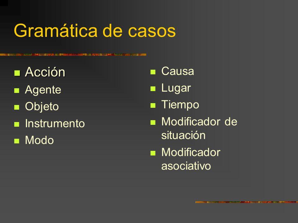 Gramática de casos Acción Acción Agente Objeto Instrumento Modo Causa Lugar Tiempo Modificador de situación Modificador asociativo