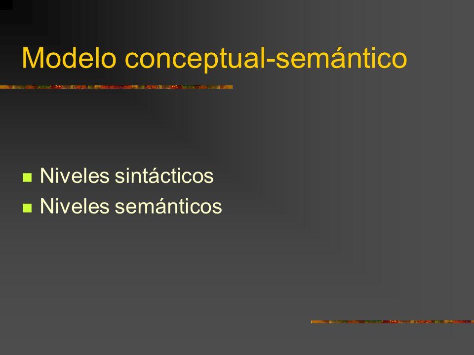 Modelo conceptual-semántico Niveles sintácticos Niveles semánticos