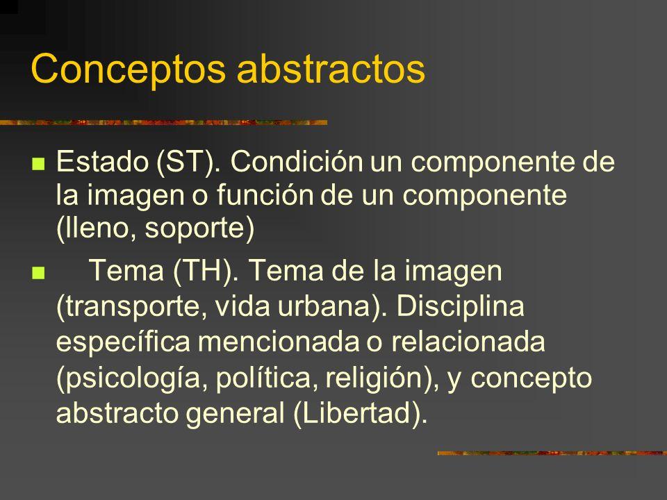 Conceptos abstractos Estado (ST).