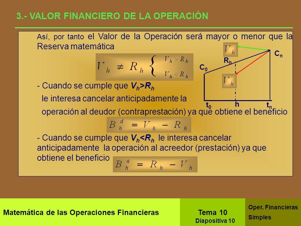 Matemática de las Operaciones Financieras Tema 10 Oper. Financieras Simples Diapositiva 8 2.- OPERACIONES A CORTO Y LARGO PLAZO. En el supuesto de que