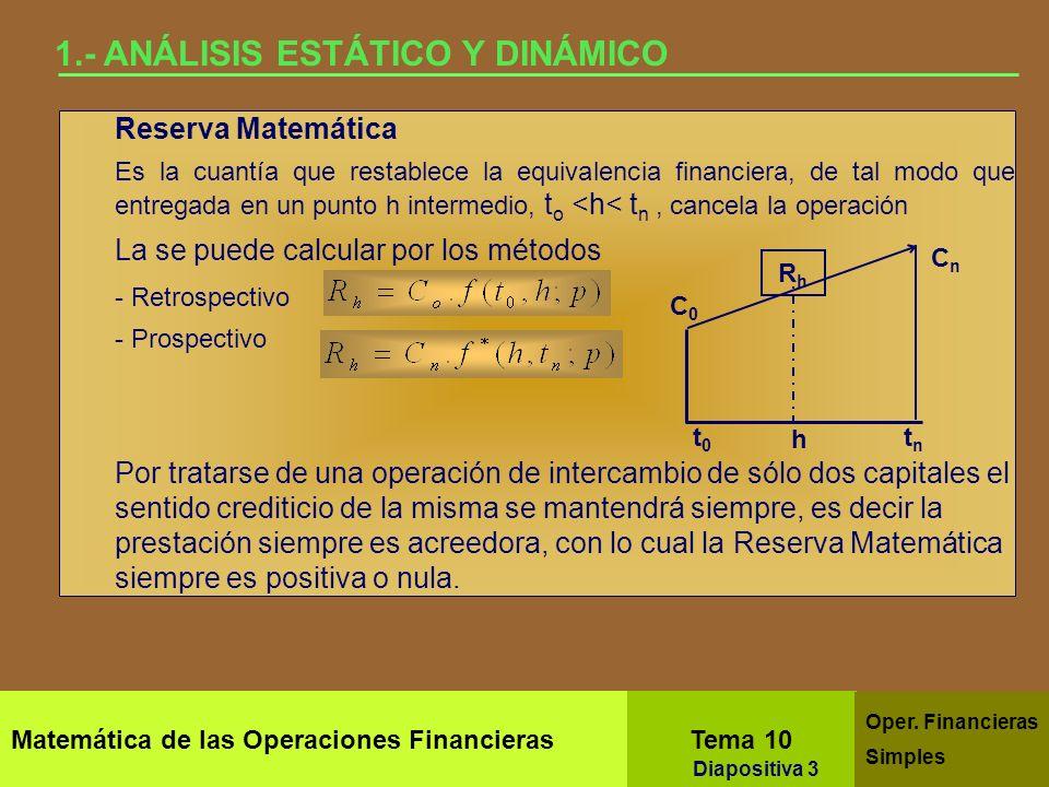 Matemática de las Operaciones Financieras Tema 10 Oper. Financieras Simples Diapositiva 1 1.- ANÁLISIS ESTÁTICO Y DINÁMICO Operación Financiera Simple
