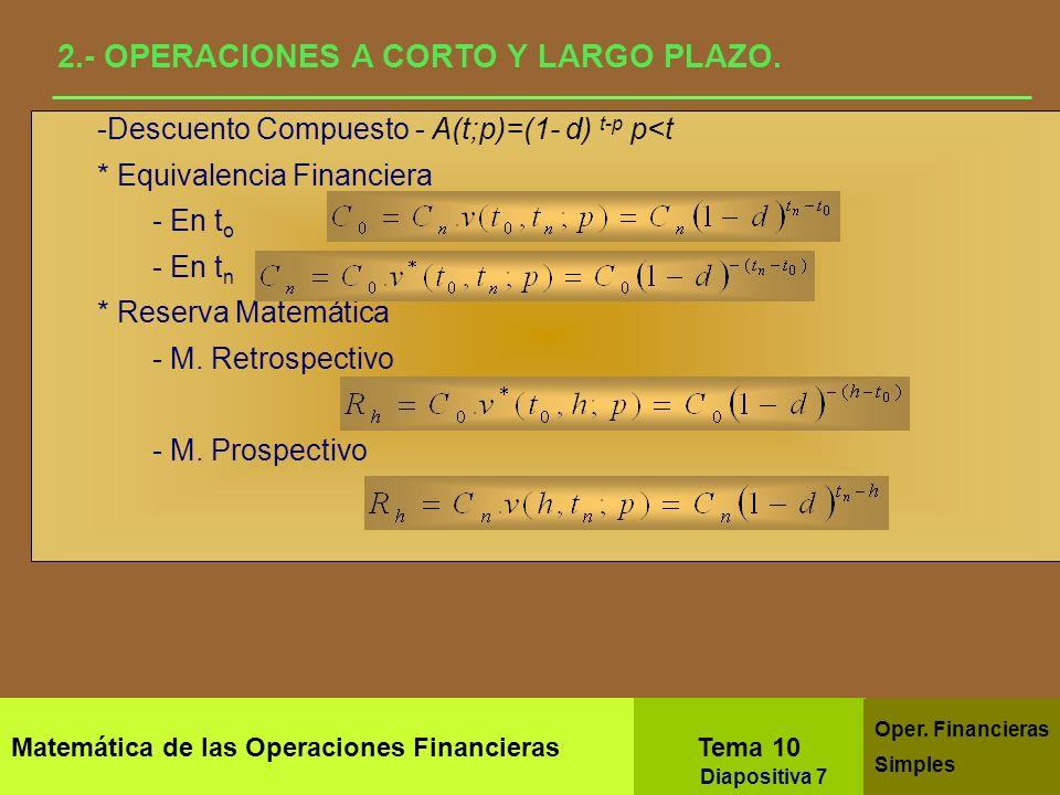 Matemática de las Operaciones Financieras Tema 10 Oper. Financieras Simples Diapositiva 5 2.- OPERACIONES A CORTO Y LARGO PLAZO. -Descuento Simple Com