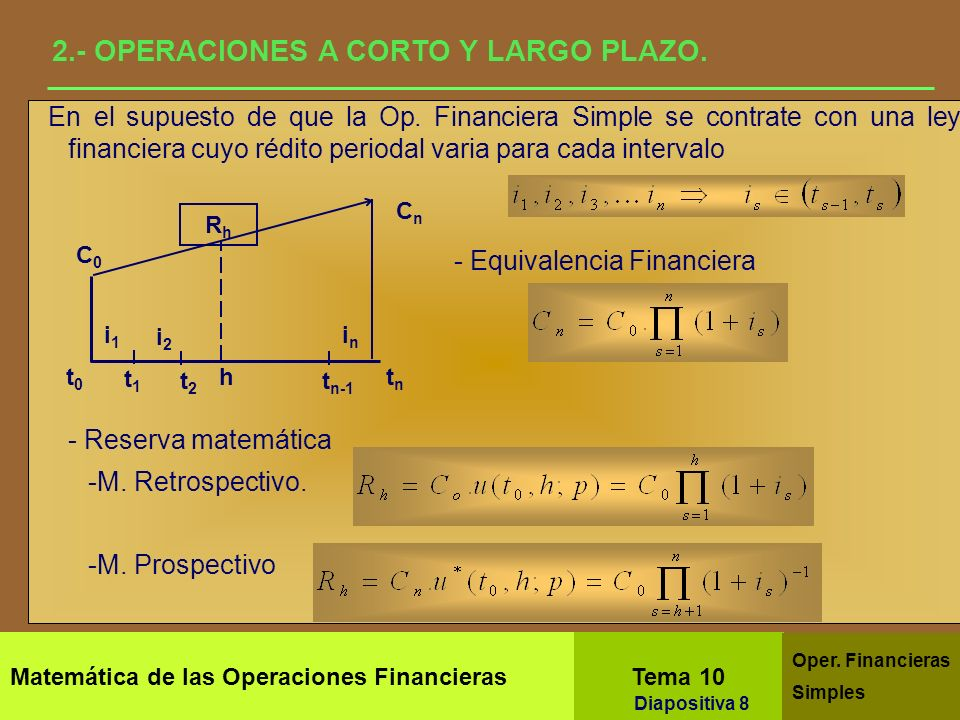 Matemática de las Operaciones Financieras Tema 10 Oper. Financieras Simples Diapositiva 6 2.- OPERACIONES A CORTO Y LARGO PLAZO. 2.- Operaciones a Lar
