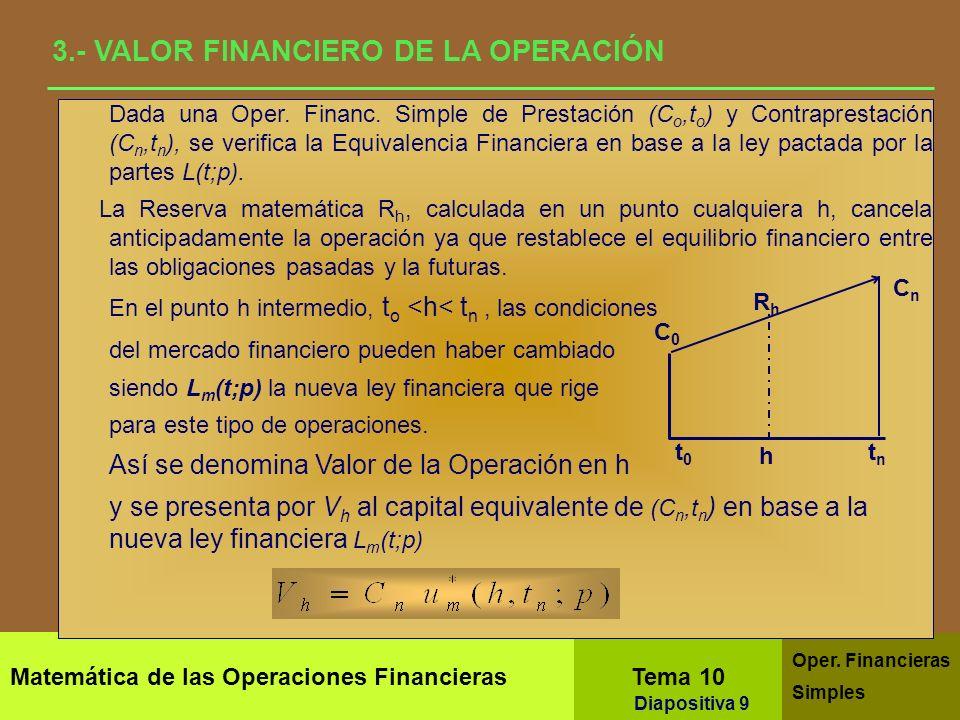 Matemática de las Operaciones Financieras Tema 10 Oper. Financieras Simples Diapositiva 7 2.- OPERACIONES A CORTO Y LARGO PLAZO. -Descuento Compuesto
