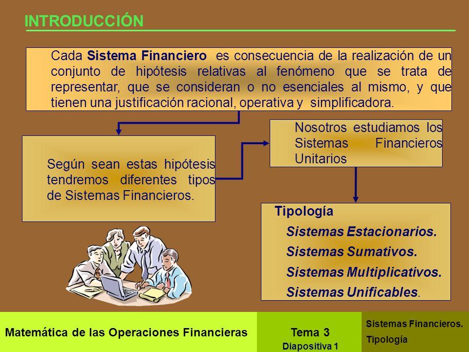 Tema 3.- Sistemas Financieros.Tipologia Matemática de las Operaciones Financieras Introducción.