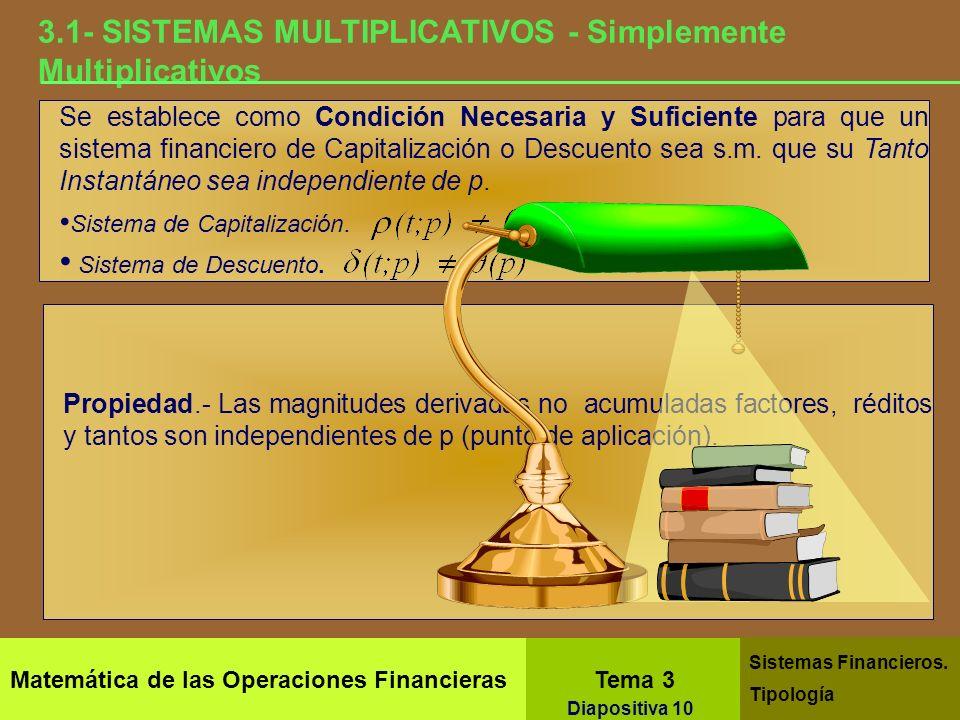 Matemática de las Operaciones Financieras Tema 3 Sistemas Financieros. Tipología Diapositiva 8 3.- SISTEMAS MULTIPLICATIVOS Son aquellos sistemas en l
