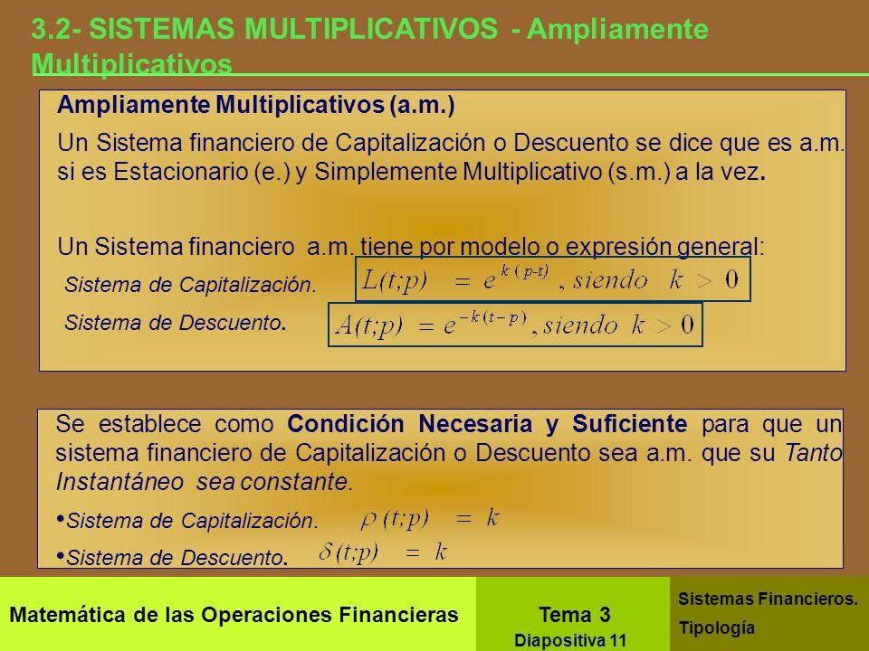 Matemática de las Operaciones Financieras Tema 3 Sistemas Financieros. Tipología Diapositiva 9 3.1- SISTEMAS MULTIPLICATIVOS- Simplemente Multiplicati