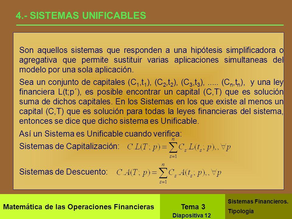Matemática de las Operaciones Financieras Tema 3 Sistemas Financieros. Tipología Diapositiva 10 3.1- SISTEMAS MULTIPLICATIVOS - Simplemente Multiplica