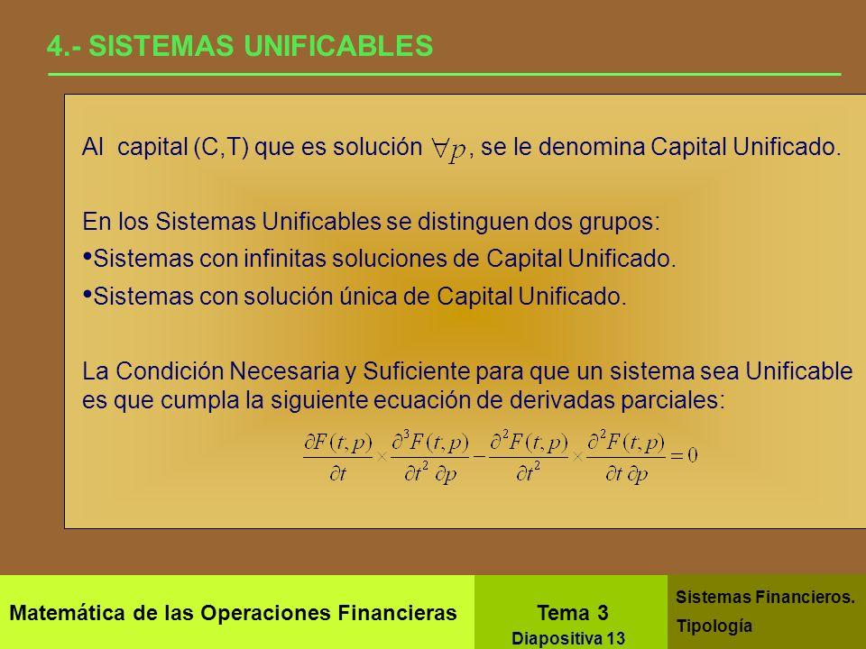 Matemática de las Operaciones Financieras Tema 3 Sistemas Financieros. Tipología Diapositiva 11 3.2- SISTEMAS MULTIPLICATIVOS - Ampliamente Multiplica