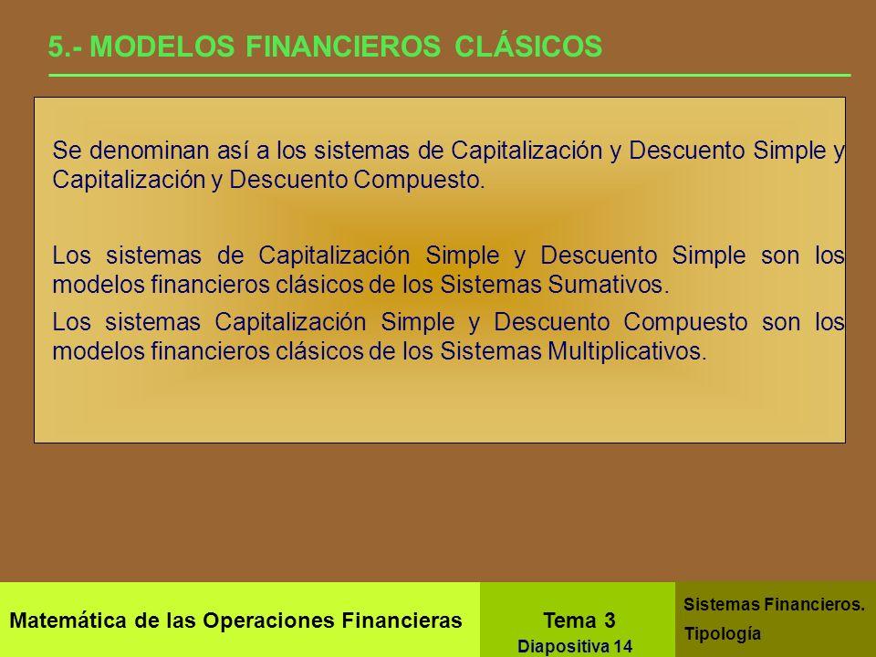 Matemática de las Operaciones Financieras Tema 3 Sistemas Financieros. Tipología Diapositiva 12 4.- SISTEMAS UNIFICABLES Son aquellos sistemas que res