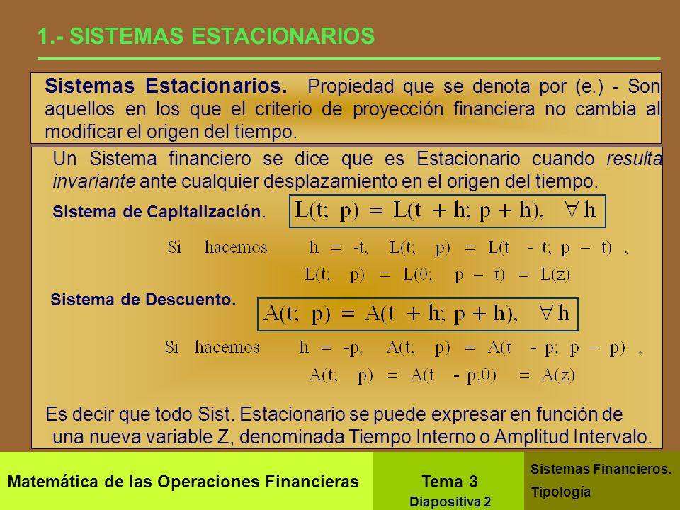 Tema 3.- Sistemas Financieros. Tipologia Matemática de las Operaciones Financieras Introducción. Sistemas Sumativos. Sistemas Multiplicativos. Sistema