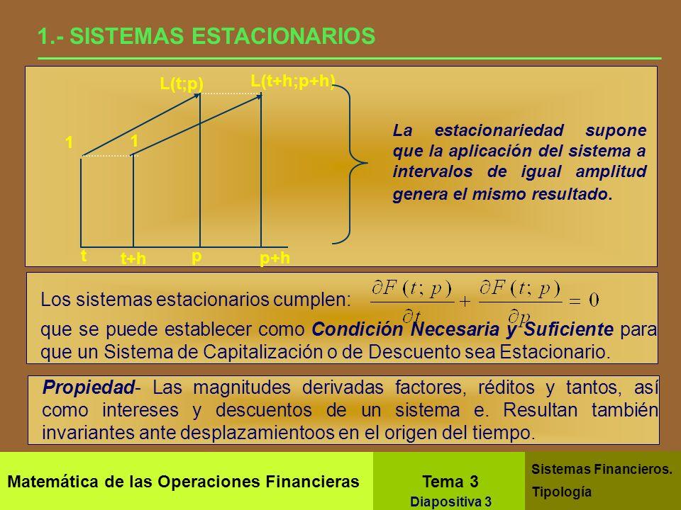 Matemática de las Operaciones Financieras Tema 3 Sistemas Financieros. Tipología Diapositiva 1 INTRODUCCIÓN Cada Sistema Financiero es consecuencia de
