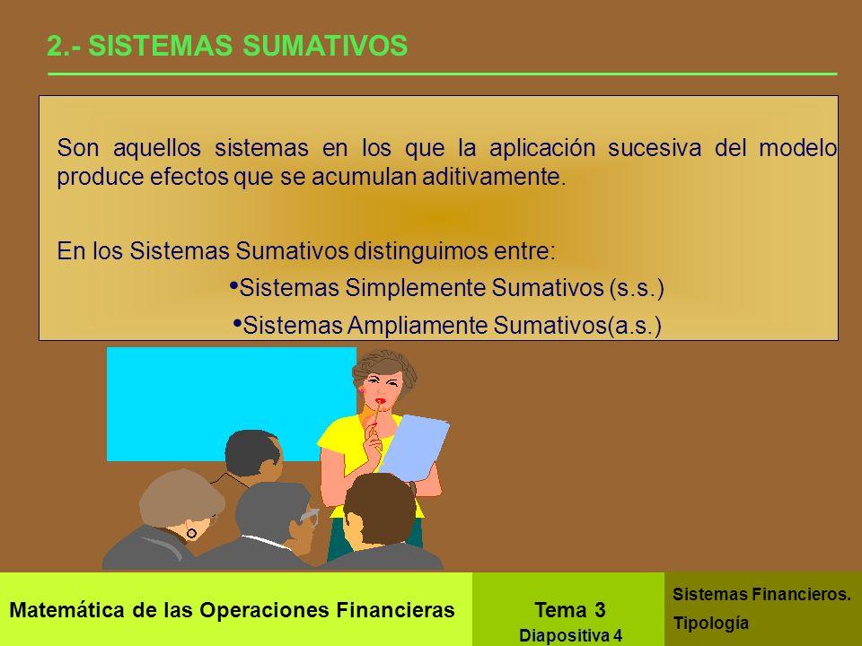 Matemática de las Operaciones Financieras Tema 3 Sistemas Financieros. Tipología Diapositiva 2 1.- SISTEMAS ESTACIONARIOS Sistemas Estacionarios. Prop