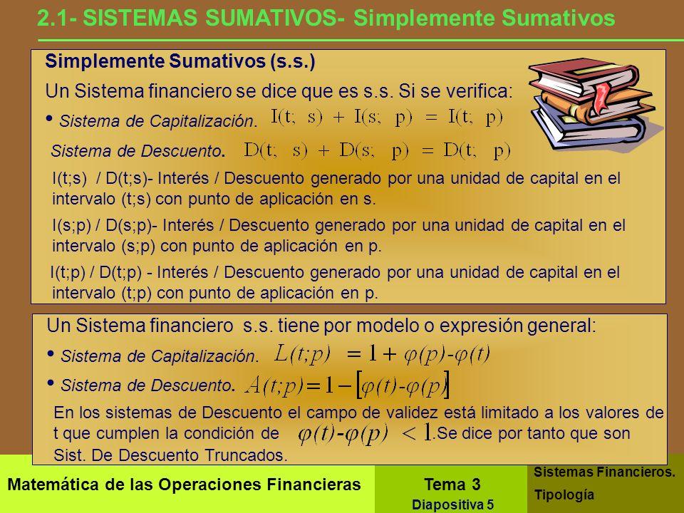 Matemática de las Operaciones Financieras Tema 3 Sistemas Financieros. Tipología Diapositiva 3 1.- SISTEMAS ESTACIONARIOS 1 1 p L(t;p) t L(t+h;p+h) t+