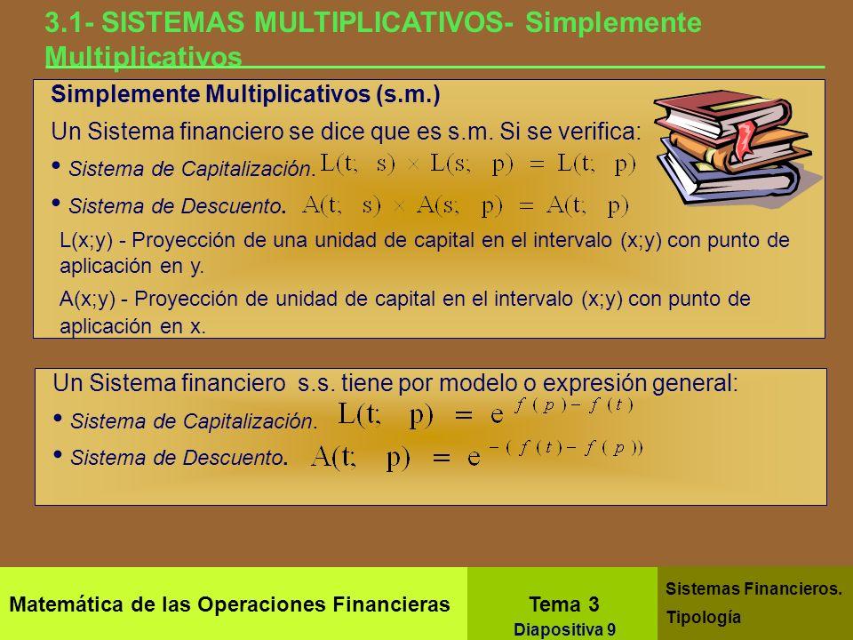 Matemática de las Operaciones Financieras Tema 3 Sistemas Financieros. Tipología Diapositiva 7 2.2- SISTEMAS SUMATIVOS - Ampliamente Sumativos Ampliam