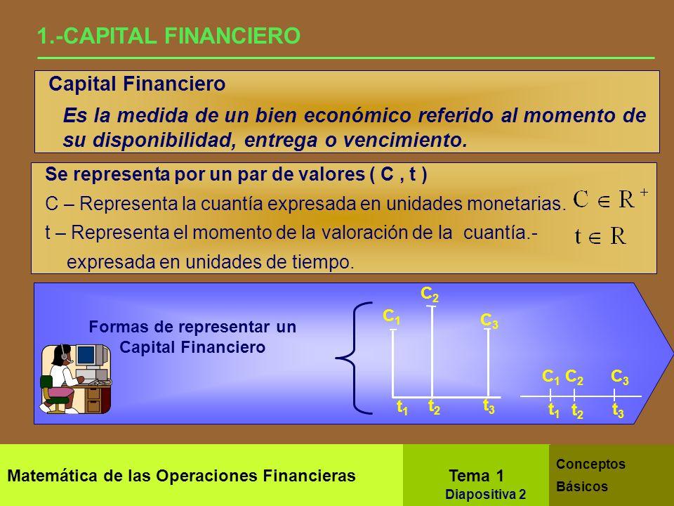Tema 1.- Conceptos Básicos Matemática de las Operaciones Financieras Capital financiero. Fenómeno financiero. Elección financiera. Relaciones de equiv