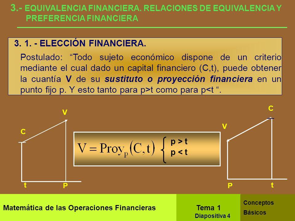 Matemática de las Operaciones Financieras Tema 1 Conceptos Básicos Diapositiva 2 1.-CAPITAL FINANCIERO Capital Financiero Es la medida de un bien econ