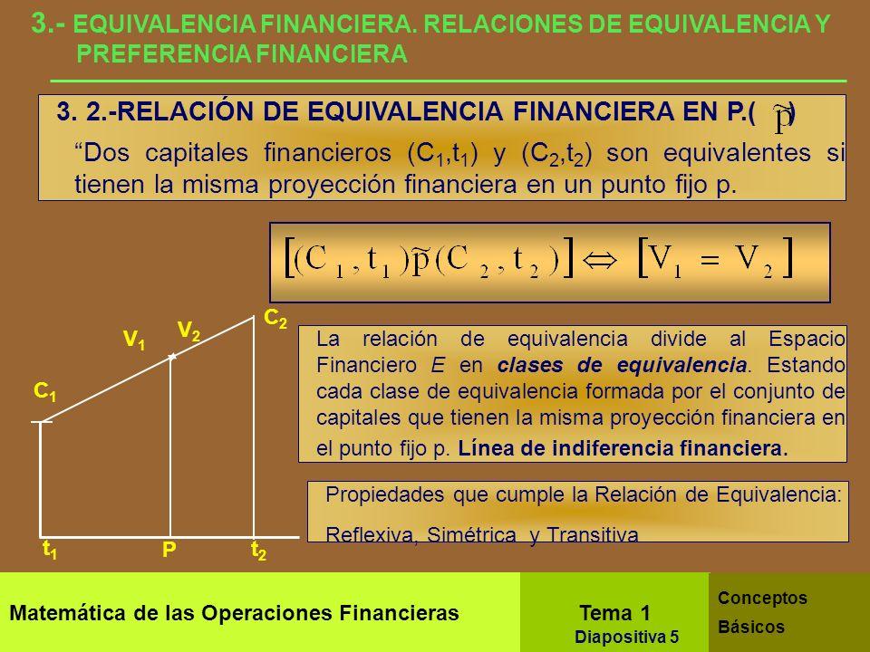 Matemática de las Operaciones Financieras Tema 1 Conceptos Básicos Diapositiva 3 2.- FENÓMENO FINANCIERO FENÓMENO FINANCIERO ( F.F.) Es todo hecho eco