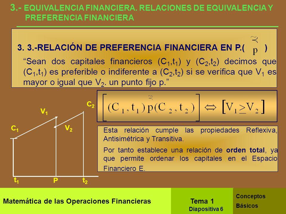 Matemática de las Operaciones Financieras Tema 1 Conceptos Básicos Diapositiva 4 3.- EQUIVALENCIA FINANCIERA. RELACIONES DE EQUIVALENCIA Y PREFERENCIA