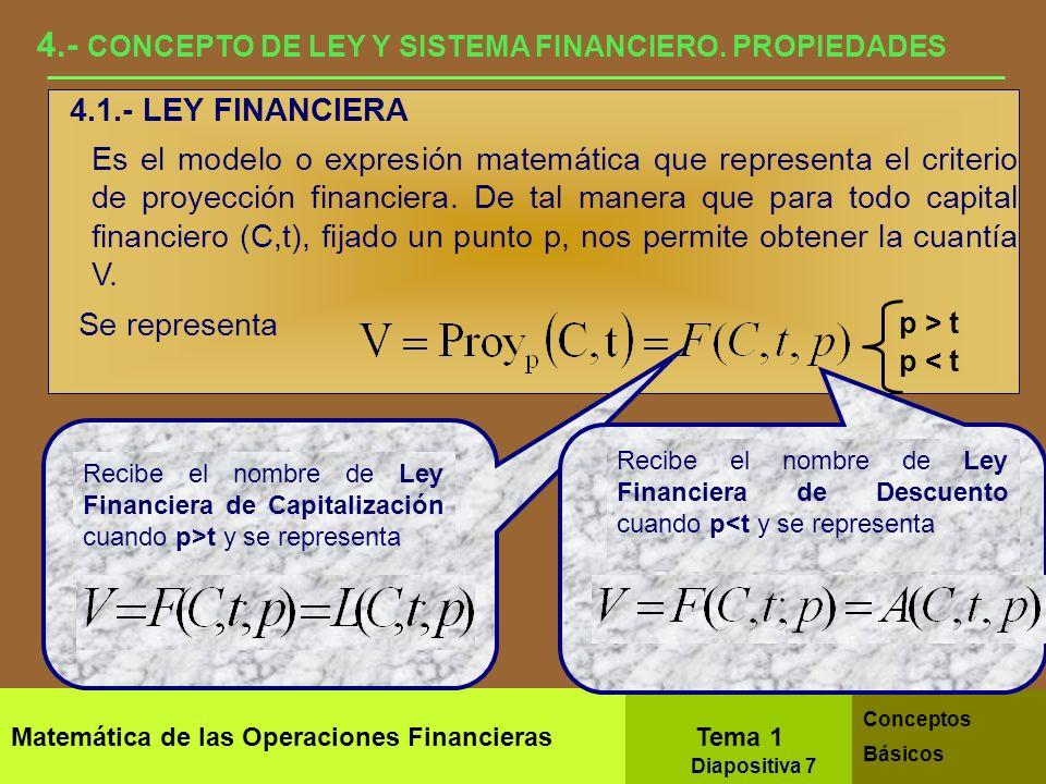 Matemática de las Operaciones Financieras Tema 1 Conceptos Básicos Diapositiva 5 3.- EQUIVALENCIA FINANCIERA. RELACIONES DE EQUIVALENCIA Y PREFERENCIA