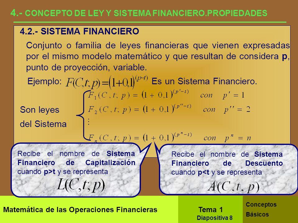 Matemática de las Operaciones Financieras Tema 1 Conceptos Básicos Diapositiva 6 3.- EQUIVALENCIA FINANCIERA. RELACIONES DE EQUIVALENCIA Y PREFERENCIA