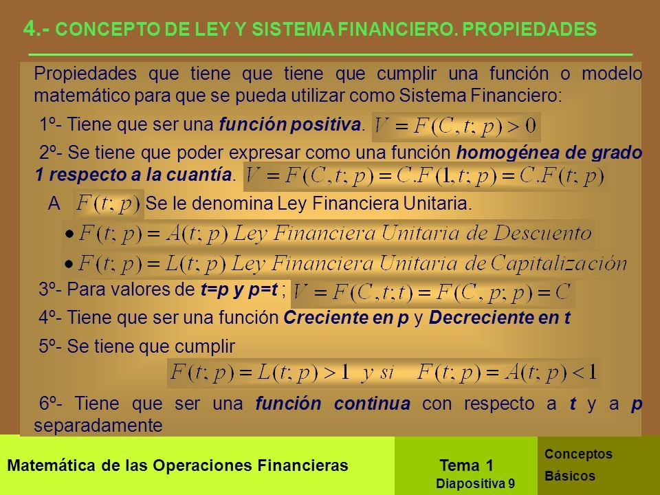Matemática de las Operaciones Financieras Tema 1 Conceptos Básicos Diapositiva 7 4.- CONCEPTO DE LEY Y SISTEMA FINANCIERO. PROPIEDADES 4.1.- LEY FINAN